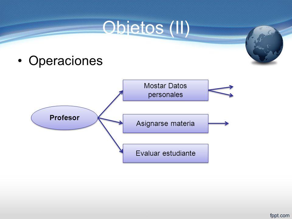 Objetos (II) Operaciones Profesor Mostar Datos personales Asignarse materia Evaluar estudiante