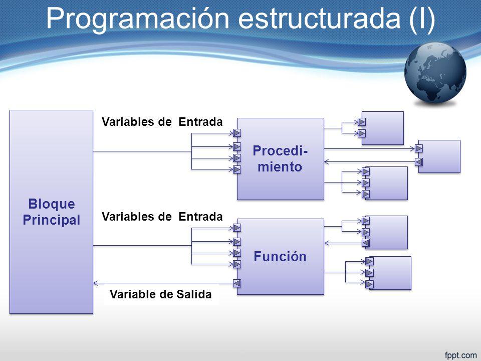 Bloque Principal Procedi- miento Función Variables de Entrada Variable de Salida Programación estructurada (I)