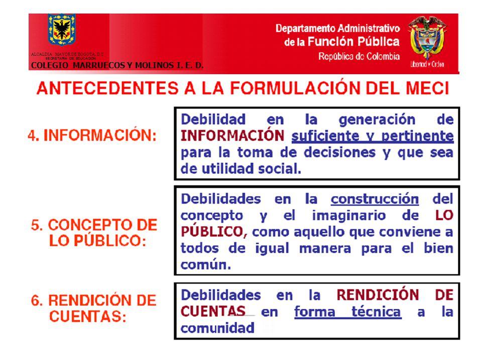 ALCALDIA MAYOR DE BOGOTÀ, D.C. SECRETARÌA DE EDUCACION COLEGIO MARRUECOS Y MOLINOS I. E. D.