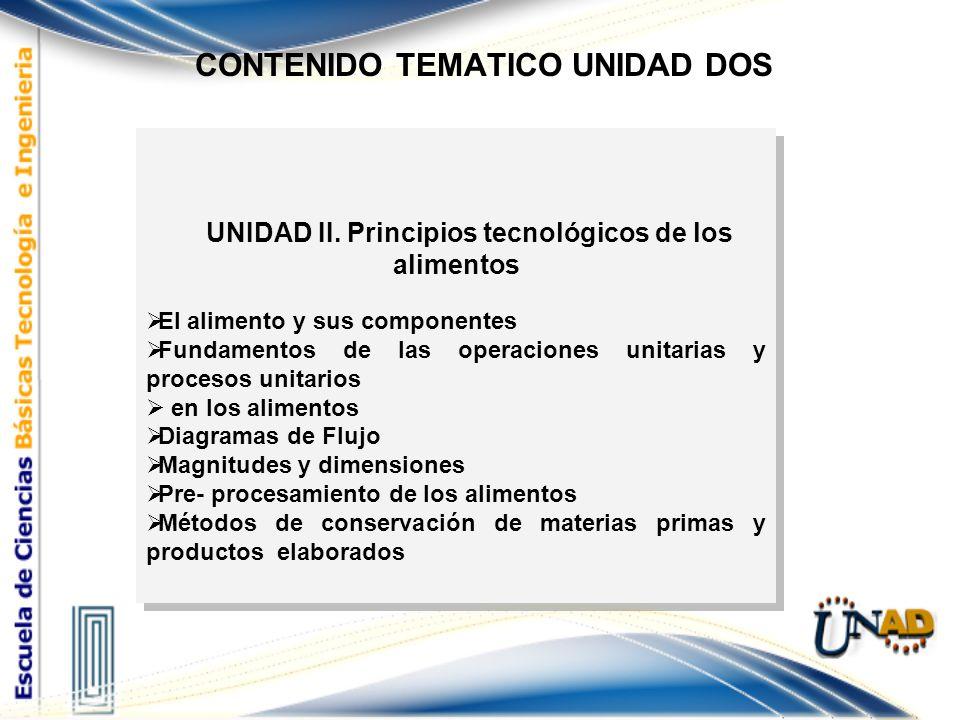 UNIDAD II. Principios tecnológicos de los alimentos El alimento y sus componentes Fundamentos de las operaciones unitarias y procesos unitarios en los