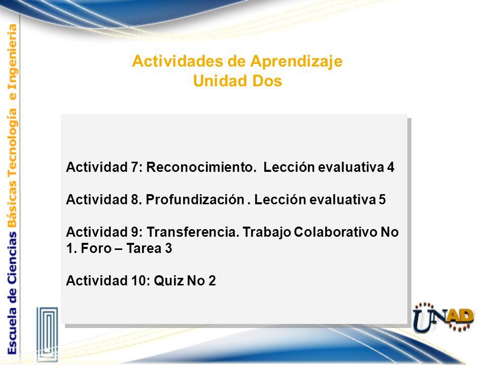 Actividad 7: Reconocimiento. Lección evaluativa 4 Actividad 8. Profundización. Lección evaluativa 5 Actividad 9: Transferencia. Trabajo Colaborativo N
