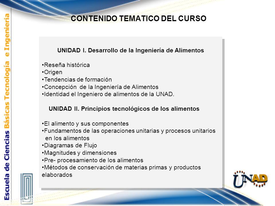 UNIDAD I. Desarrollo de la Ingeniería de Alimentos Reseña histórica Origen Tendencias de formación Concepción de la Ingeniería de Alimentos Identidad