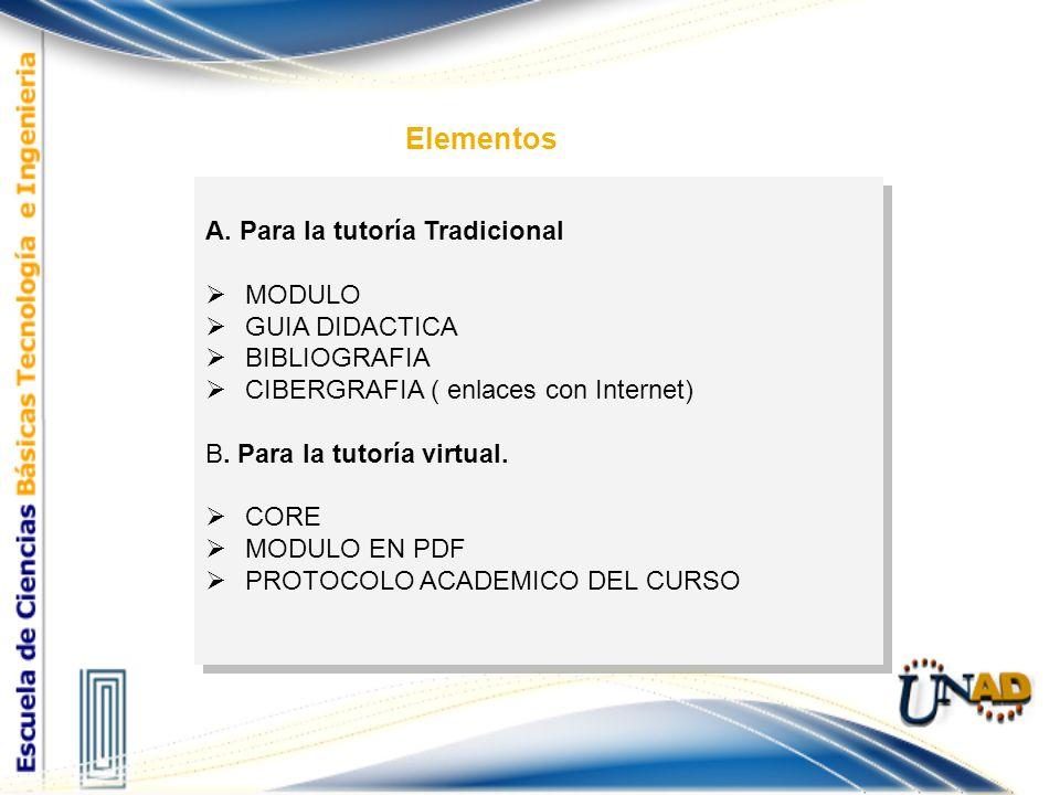 A. Para la tutoría Tradicional MODULO GUIA DIDACTICA BIBLIOGRAFIA CIBERGRAFIA ( enlaces con Internet) B. Para la tutoría virtual. CORE MODULO EN PDF P