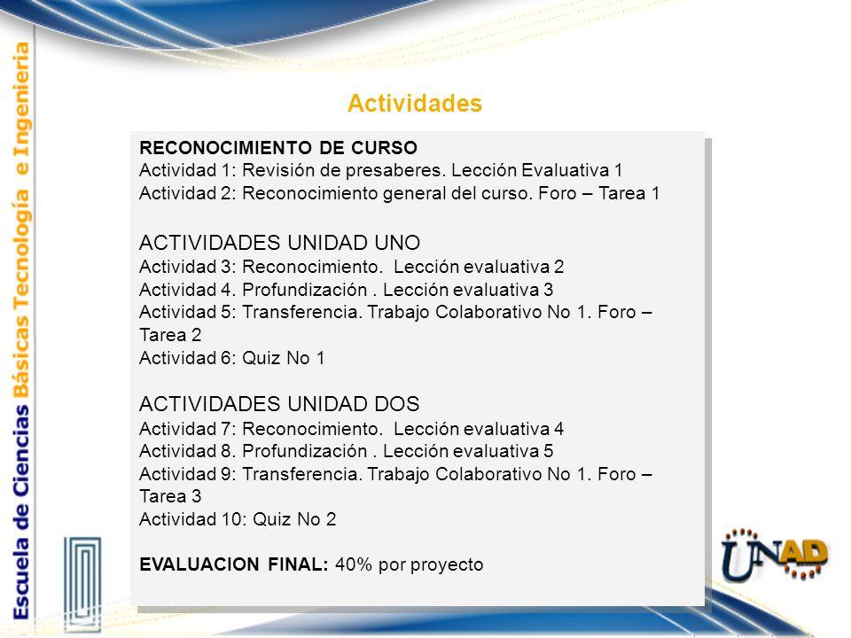 RECONOCIMIENTO DE CURSO Actividad 1: Revisión de presaberes. Lección Evaluativa 1 Actividad 2: Reconocimiento general del curso. Foro – Tarea 1 ACTIVI
