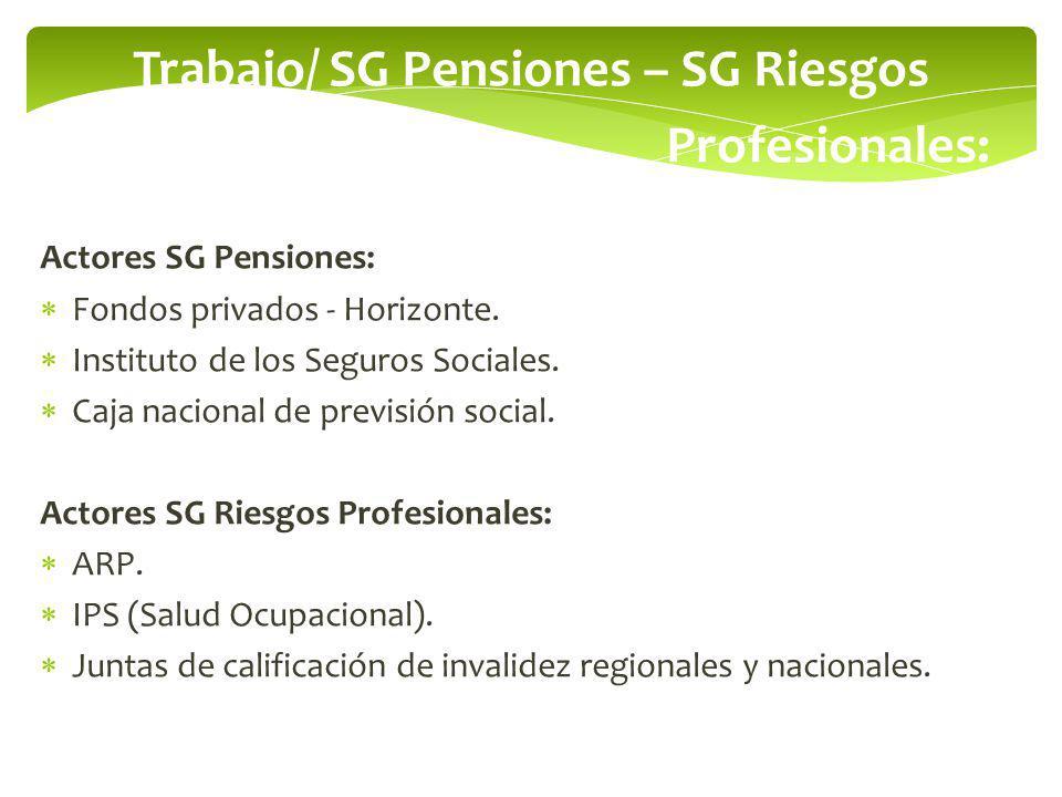 Trabajo/ SG Pensiones – SG Riesgos Profesionales: Actores SG Pensiones: Fondos privados - Horizonte. Instituto de los Seguros Sociales. Caja nacional