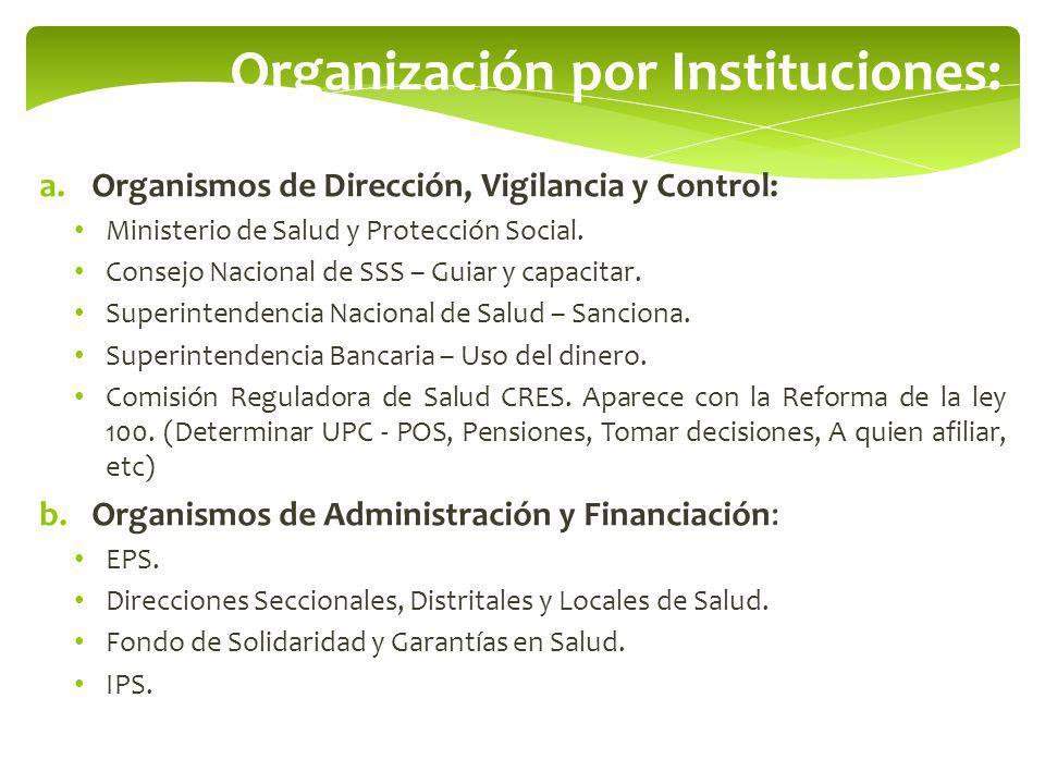 Organización por Instituciones: a.Organismos de Dirección, Vigilancia y Control: Ministerio de Salud y Protección Social. Consejo Nacional de SSS – Gu