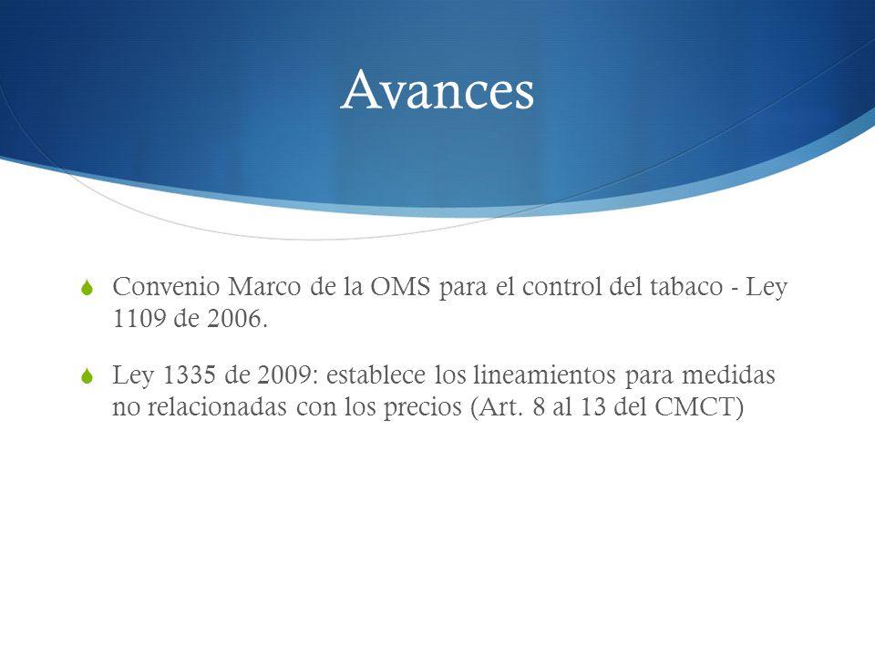 Avances Convenio Marco de la OMS para el control del tabaco - Ley 1109 de 2006. Ley 1335 de 2009: establece los lineamientos para medidas no relaciona