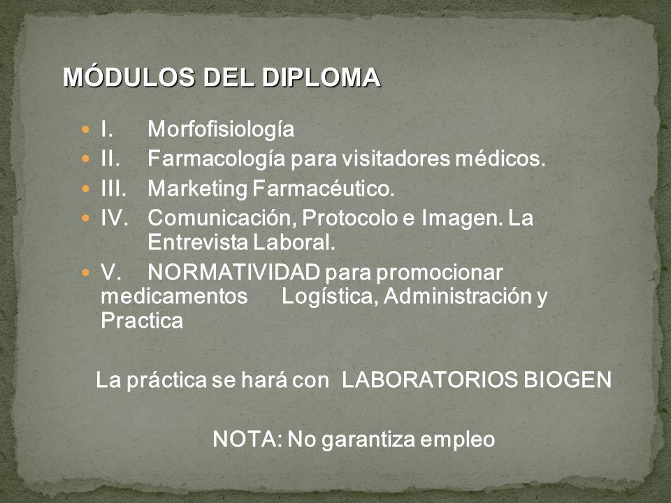 I.Morfofisiología II.Farmacología para visitadores médicos. III.Marketing Farmacéutico. IV.Comunicación, Protocolo e Imagen. La Entrevista Laboral. V.