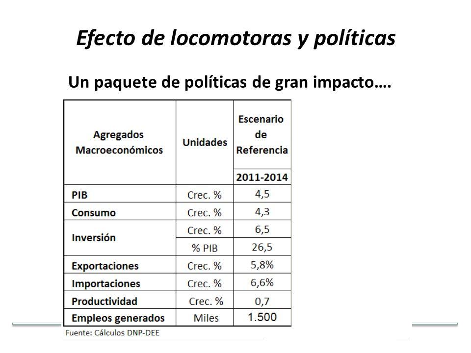 Un paquete de políticas de gran impacto…. Efecto de locomotoras y políticas