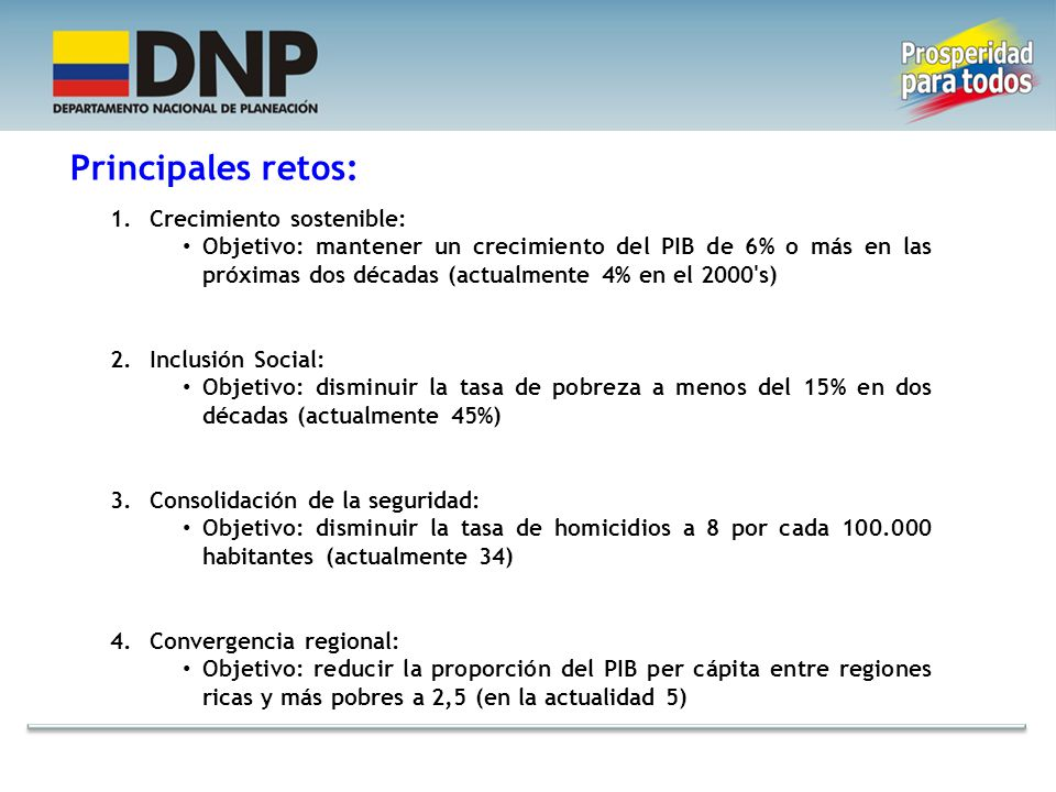 Fuente: World Bank, Doing Business.