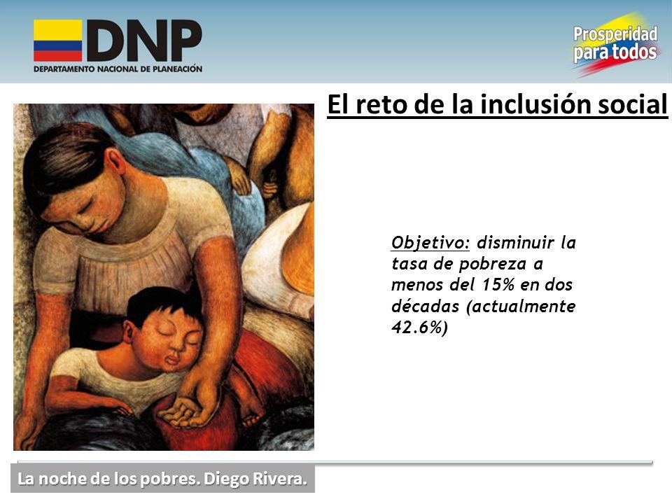 La noche de los pobres. Diego Rivera.