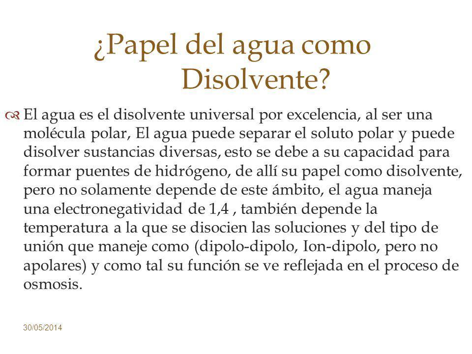 30/05/2014 ¿Papel del agua como Disolvente.