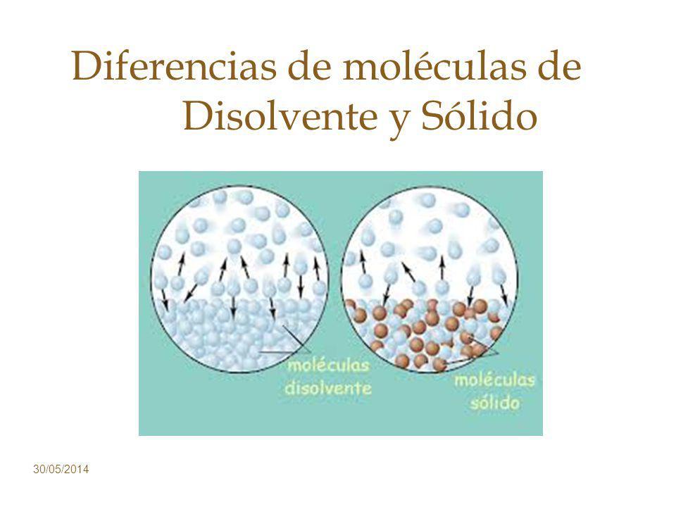 30/05/2014 ¿Cuál de las siguientes propiedades del agua contribuye de una manera más directa a que el agua sea considerada el solvente universal .
