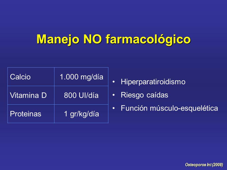 Manejo NO farmacológico Calcio1.000 mg/día Vitamina D800 UI/día Proteinas1 gr/kg/día Hiperparatiroidismo Riesgo caídas Función músculo-esquelética Osteoporos Int (2008)