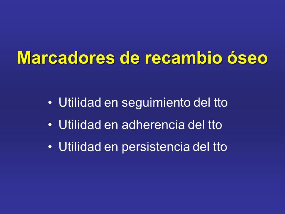 Marcadores de recambio óseo Utilidad en seguimiento del tto Utilidad en adherencia del tto Utilidad en persistencia del tto