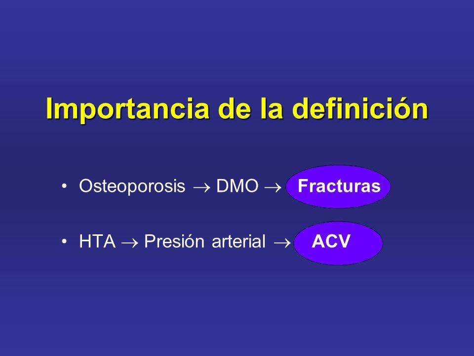 Importancia de la definición Osteoporosis DMO Fracturas HTA Presión arterial ACV