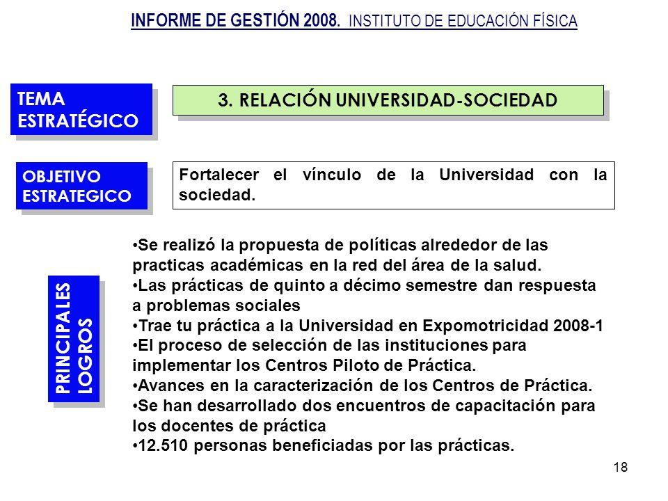 18 3. RELACIÓN UNIVERSIDAD-SOCIEDAD Fortalecer el vínculo de la Universidad con la sociedad. TEMA ESTRATÉGICO PRINCIPALES LOGROS PRINCIPALES LOGROS OB
