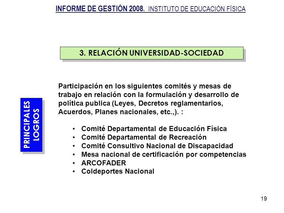19 3. RELACIÓN UNIVERSIDAD-SOCIEDAD PRINCIPALES LOGROS PRINCIPALES LOGROS Participación en los siguientes comités y mesas de trabajo en relación con l