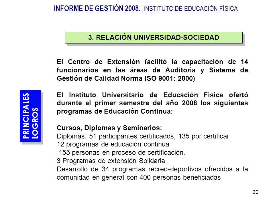 20 3. RELACIÓN UNIVERSIDAD-SOCIEDAD PRINCIPALES LOGROS PRINCIPALES LOGROS El Centro de Extensión facilitó la capacitación de 14 funcionarios en las ár