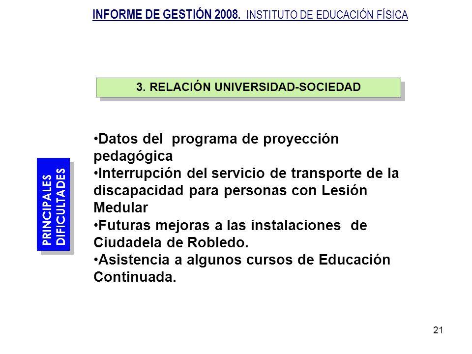 21 PRINCIPALES DIFICULTADES Datos del programa de proyección pedagógica Interrupción del servicio de transporte de la discapacidad para personas con L