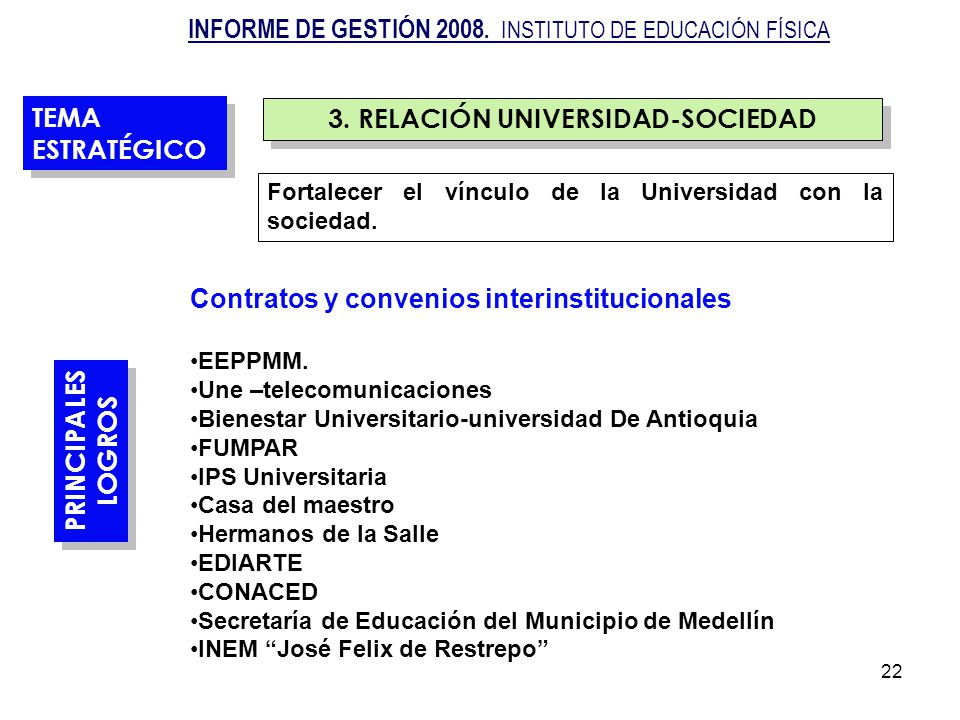 22 3. RELACIÓN UNIVERSIDAD-SOCIEDAD Fortalecer el vínculo de la Universidad con la sociedad. TEMA ESTRATÉGICO PRINCIPALES LOGROS PRINCIPALES LOGROS Co