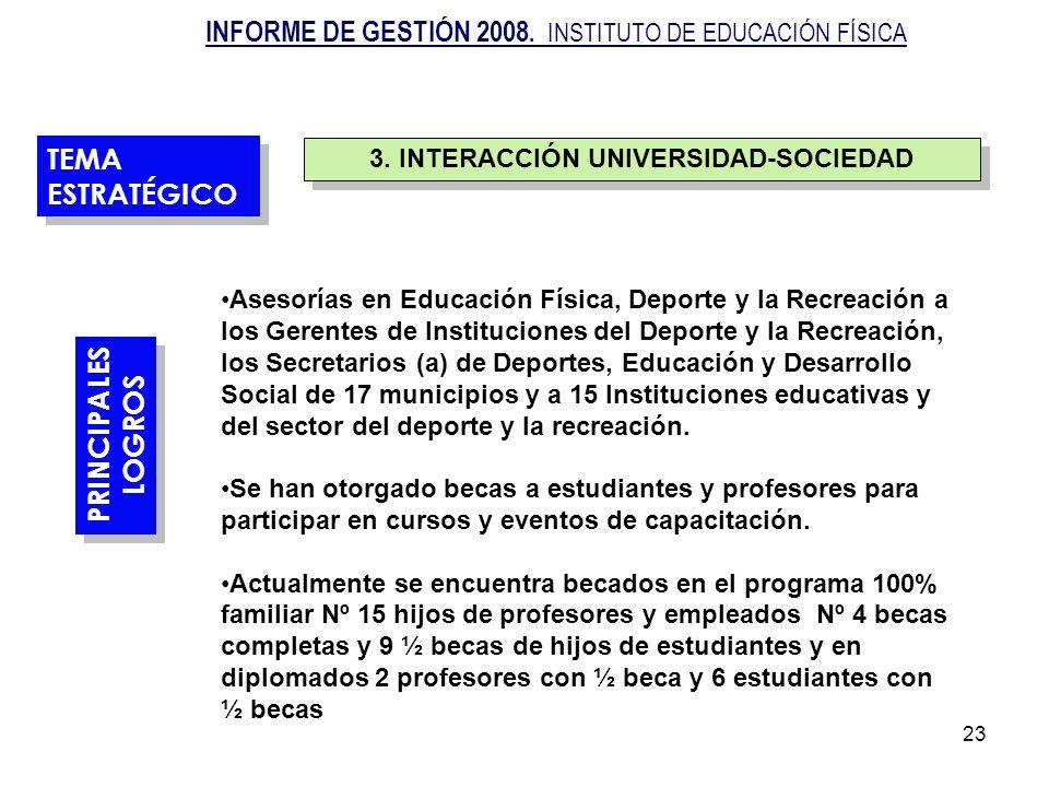 23 3. INTERACCIÓN UNIVERSIDAD-SOCIEDAD TEMA ESTRATÉGICO PRINCIPALES LOGROS PRINCIPALES LOGROS Asesorías en Educación Física, Deporte y la Recreación a