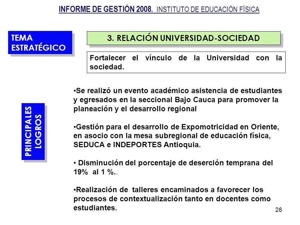 26 3. RELACIÓN UNIVERSIDAD-SOCIEDAD Fortalecer el vínculo de la Universidad con la sociedad. TEMA ESTRATÉGICO PRINCIPALES LOGROS PRINCIPALES LOGROS Se