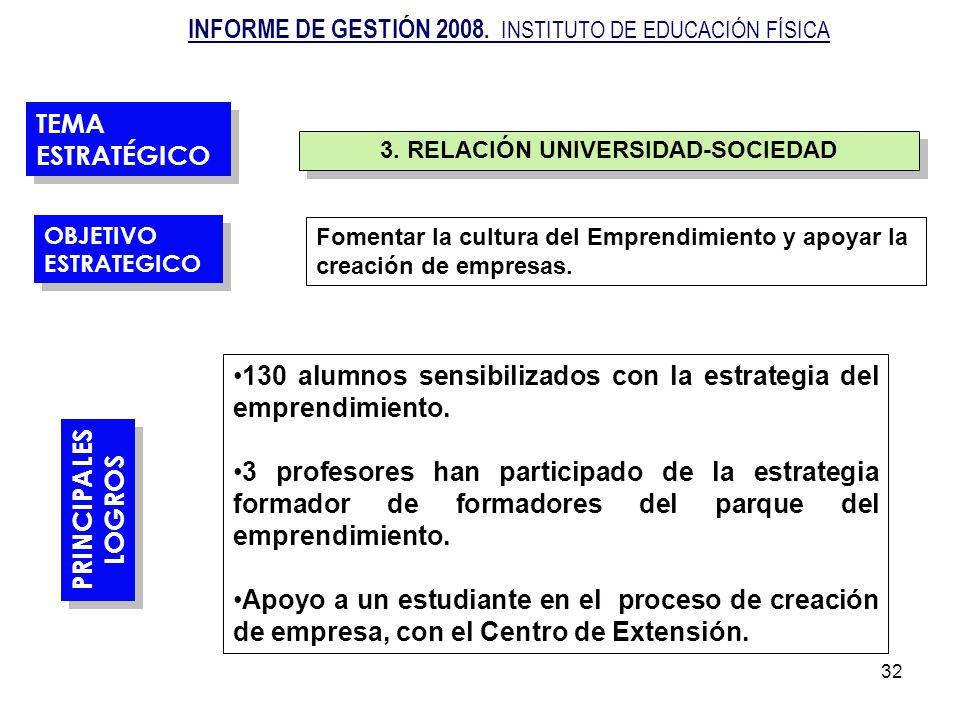 32 3. RELACIÓN UNIVERSIDAD-SOCIEDAD TEMA ESTRATÉGICO PRINCIPALES LOGROS PRINCIPALES LOGROS OBJETIVO ESTRATEGICO OBJETIVO ESTRATEGICO 130 alumnos sensi