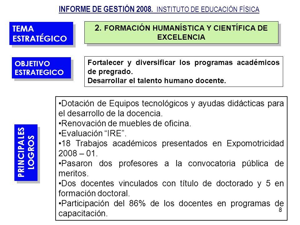29 PRINCIPALES DIFICULTADES PRINCIPALES DIFICULTADES Condiciones de los profesores de cátedra en relación a los horarios.