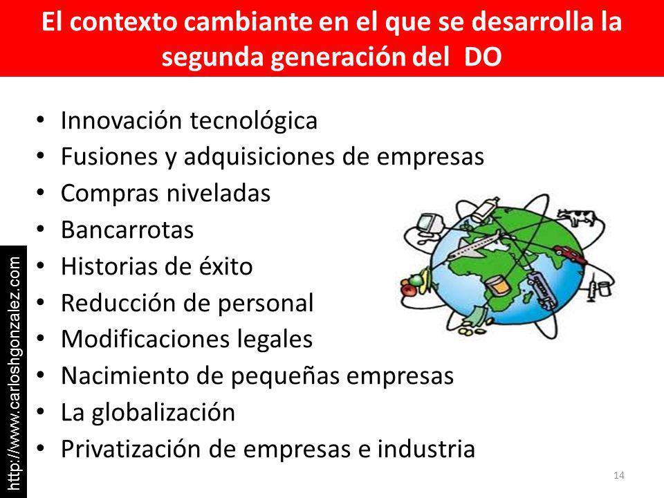 El contexto cambiante en el que se desarrolla la segunda generación del DO Innovación tecnológica Fusiones y adquisiciones de empresas Compras nivelad