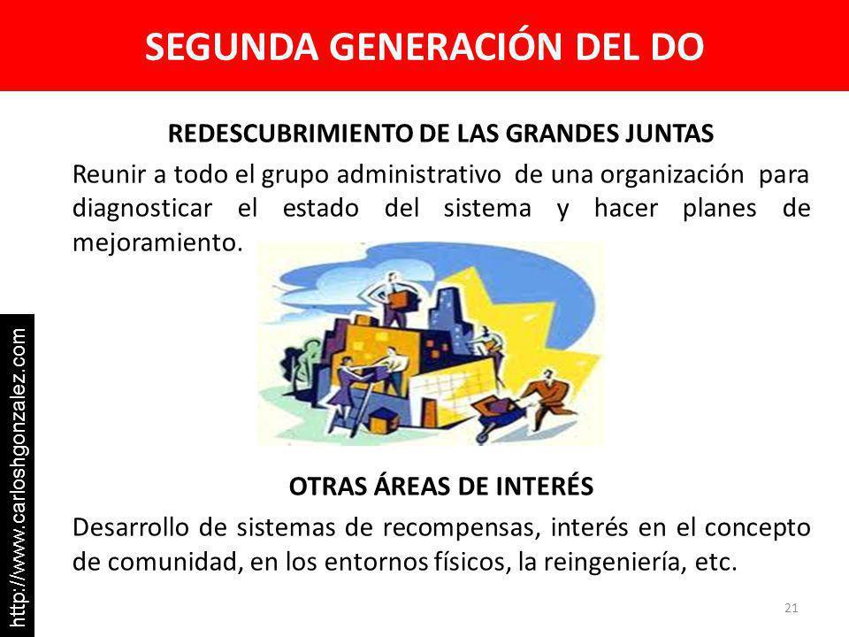 SEGUNDA GENERACIÓN DEL DO REDESCUBRIMIENTO DE LAS GRANDES JUNTAS Reunir a todo el grupo administrativo de una organización para diagnosticar el estado del sistema y hacer planes de mejoramiento.