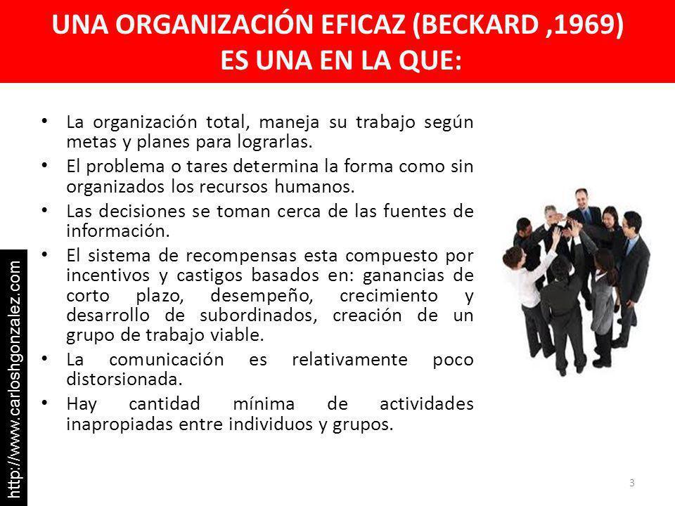 UNA ORGANIZACIÓN EFICAZ (BECKARD,1969) ES UNA EN LA QUE: La organización total, maneja su trabajo según metas y planes para lograrlas.
