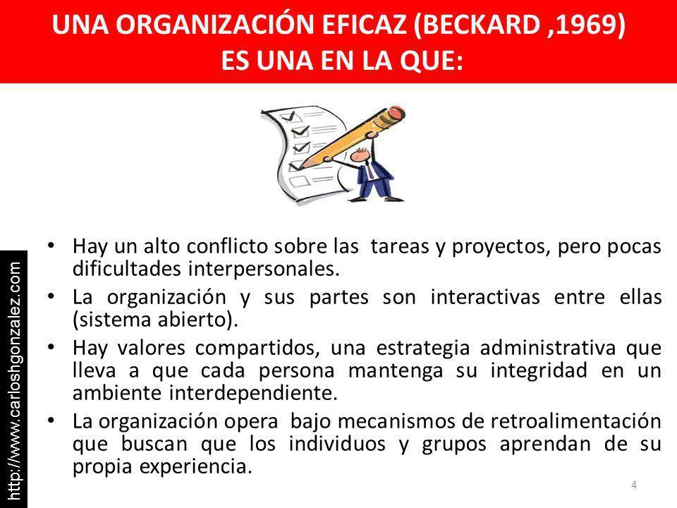 UNA ORGANIZACIÓN EFICAZ (BECKARD,1969) ES UNA EN LA QUE: Hay un alto conflicto sobre las tareas y proyectos, pero pocas dificultades interpersonales.