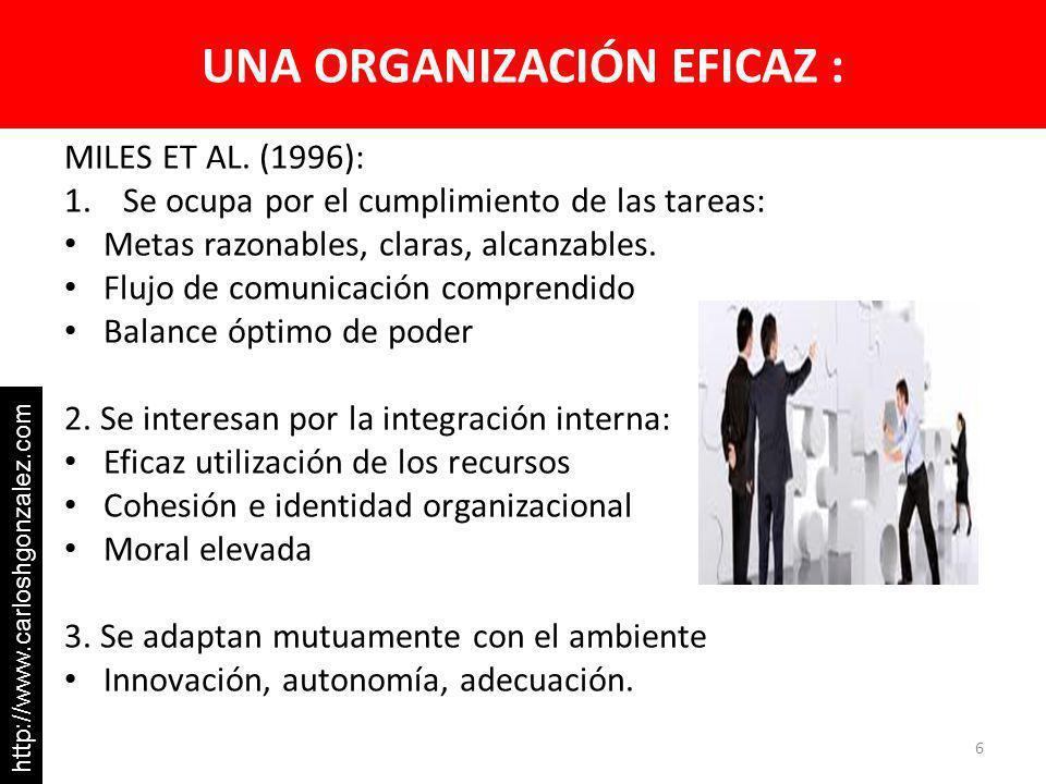 UNA ORGANIZACIÓN EFICAZ : MILES ET AL. (1996): 1.Se ocupa por el cumplimiento de las tareas: Metas razonables, claras, alcanzables. Flujo de comunicac