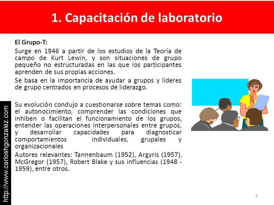 1. Capacitación de laboratorio El Grupo-T: Surge en 1946 a partir de los estudios de la Teoría de campo de Kurt Lewin, y son situaciones de grupo pequ