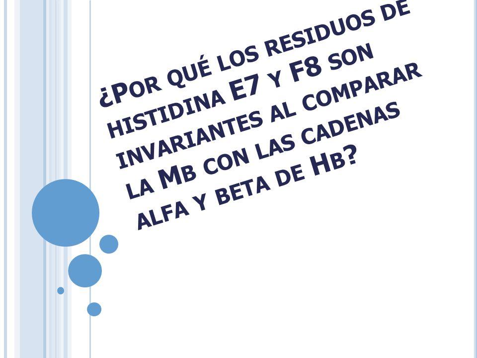 ¿P OR QUÉ LOS RESIDUOS DE HISTIDINA E7 Y F8 SON INVARIANTES AL COMPARAR LA M B CON LAS CADENAS ALFA Y BETA DE H B ?