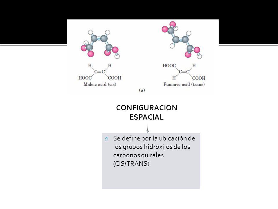 ESTEROISOMEROS Moléculas que contienen los mismo enlaces pero con diferente configuración o distribución espacial de sus átomos constituyentes.