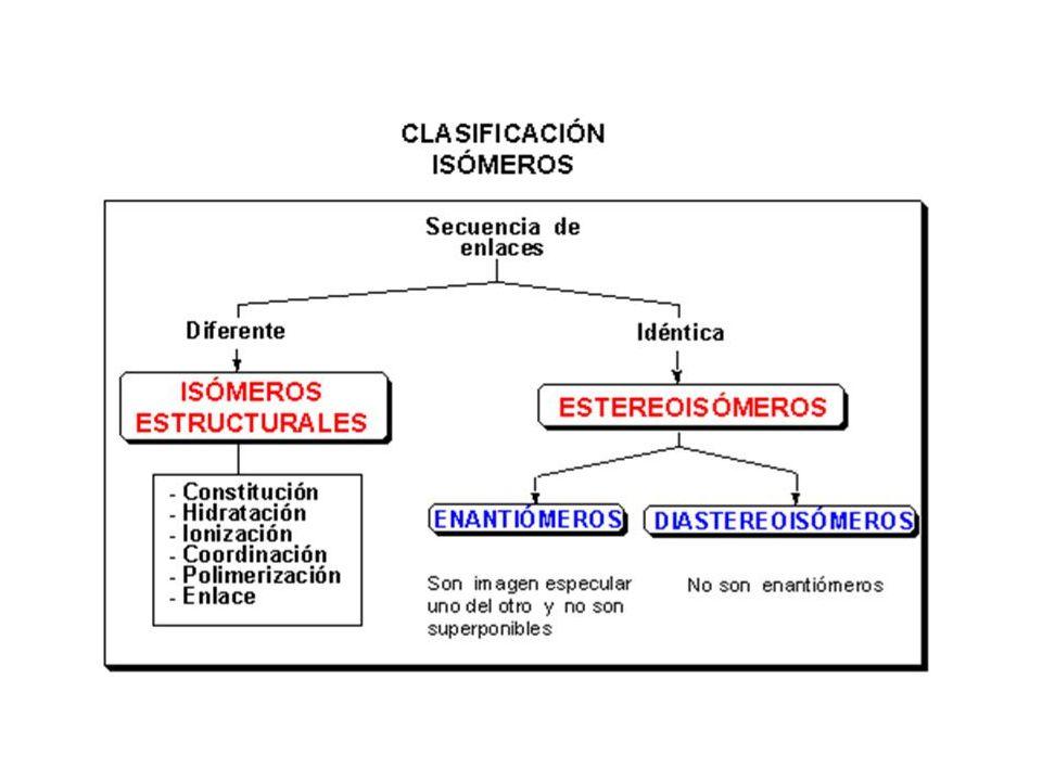 ENANTIOMEROS DIASTEROISOMEROS