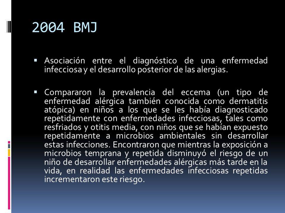 2004 BMJ Asociación entre el diagnóstico de una enfermedad infecciosa y el desarrollo posterior de las alergias. Compararon la prevalencia del eccema
