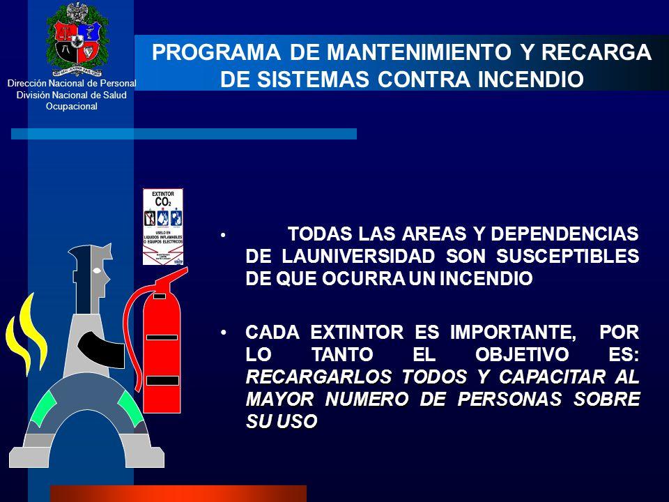 Dirección Nacional de Personal División Nacional de Salud Ocupacional PROGRAMA DE MANTENIMIENTO Y RECARGA DE SISTEMAS CONTRA INCENDIO TODAS LAS AREAS