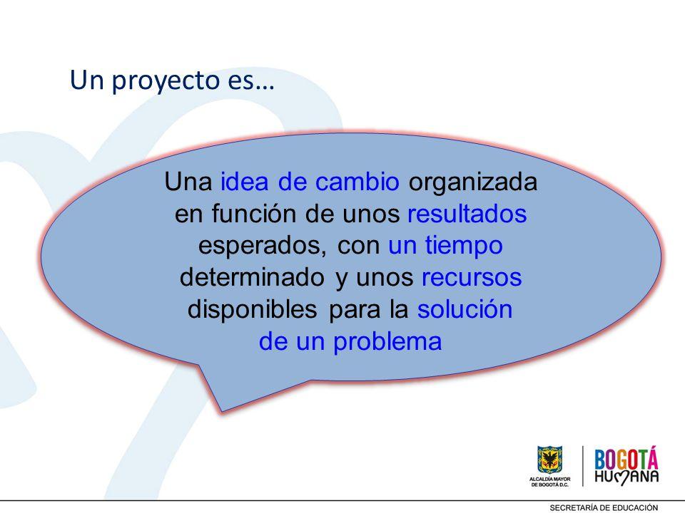 Un proyecto es… Una idea de cambio organizada en función de unos resultados esperados, con un tiempo determinado y unos recursos disponibles para la s