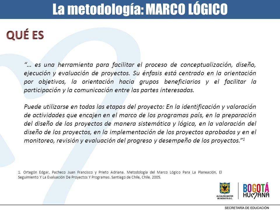 La metodología: MARCO LÓGICO … es una herramienta para facilitar el proceso de conceptualización, diseño, ejecución y evaluación de proyectos. Su énfa