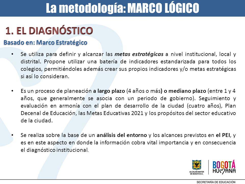 La metodología: MARCO LÓGICO Se utiliza para definir y alcanzar las metas estratégicas a nivel institucional, local y distrital. Propone utilizar una
