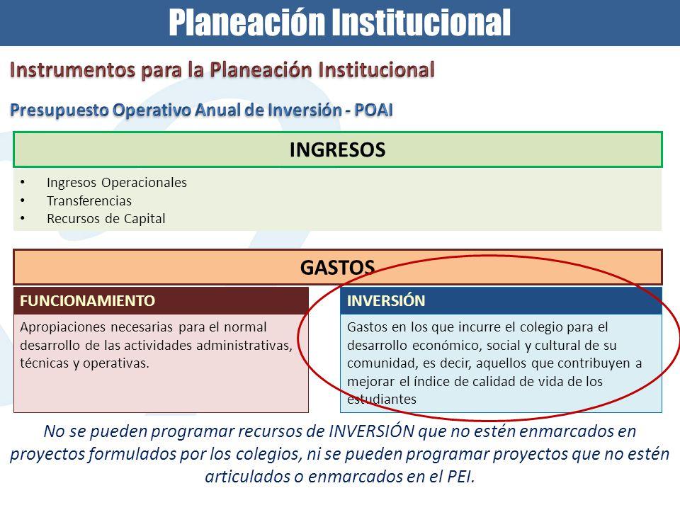 Planeación Institucional GASTOS FUNCIONAMIENTOINVERSIÓN Apropiaciones necesarias para el normal desarrollo de las actividades administrativas, técnica