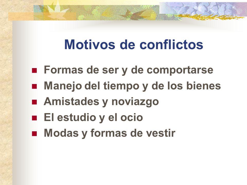 Motivos de conflictos Formas de ser y de comportarse Manejo del tiempo y de los bienes Amistades y noviazgo El estudio y el ocio Modas y formas de ves