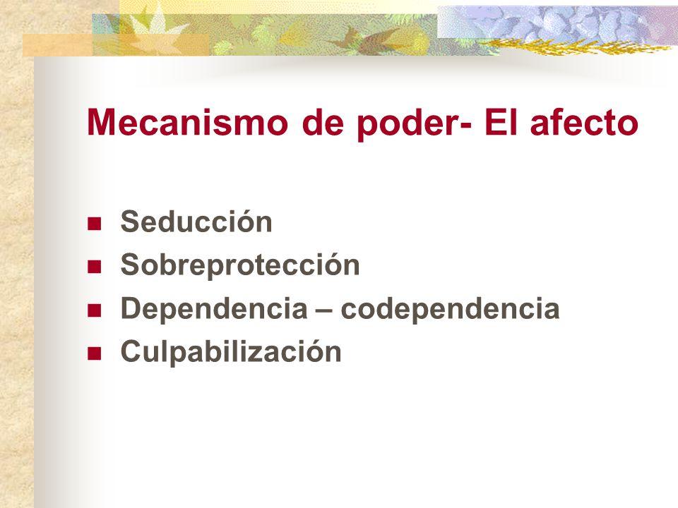 Mecanismo de poder- El afecto Seducción Sobreprotección Dependencia – codependencia Culpabilización
