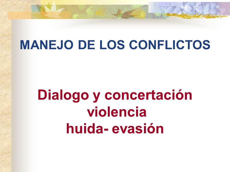 MANEJO DE LOS CONFLICTOS Dialogo y concertación violencia huida- evasión