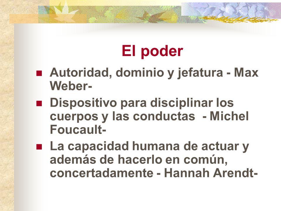 El poder Autoridad, dominio y jefatura - Max Weber- Dispositivo para disciplinar los cuerpos y las conductas - Michel Foucault- La capacidad humana de
