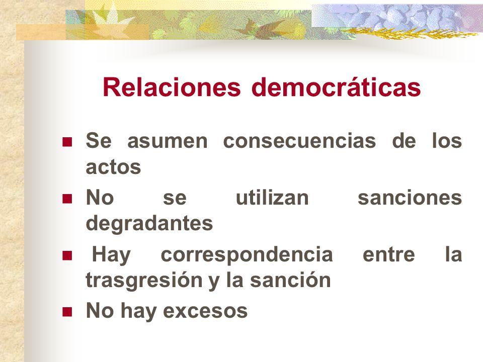 Relaciones democráticas Se asumen consecuencias de los actos No se utilizan sanciones degradantes Hay correspondencia entre la trasgresión y la sanció