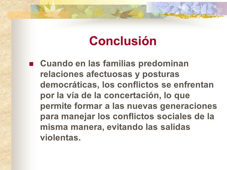 Conclusión Cuando en las familias predominan relaciones afectuosas y posturas democráticas, los conflictos se enfrentan por la vía de la concertación,